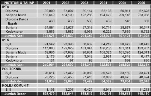 jumlah-siswa-2001-2006.jpg
