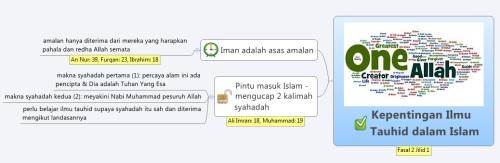 Fasal 2 Jilid 1 Kepentingan Ilmu Tauhid dalam Islam