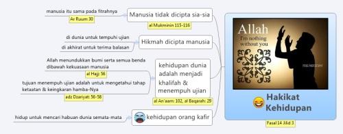 Fasal 14 Jilid 3 Hakikat Kehidupan