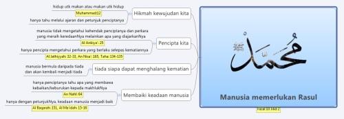 Fasal 10 Jilid 2 Manusia Perlukan Rasul